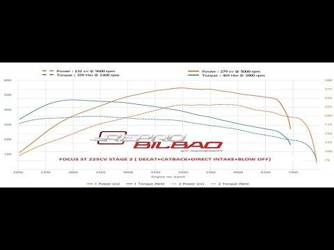 desmontaje de centralita ecu bmw e46 320d 150cv youtube. Black Bedroom Furniture Sets. Home Design Ideas