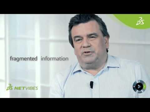 NETVIBES   Dassault Systèmes