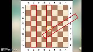 Обучение детей дошкольного возраста игре в шахматы.