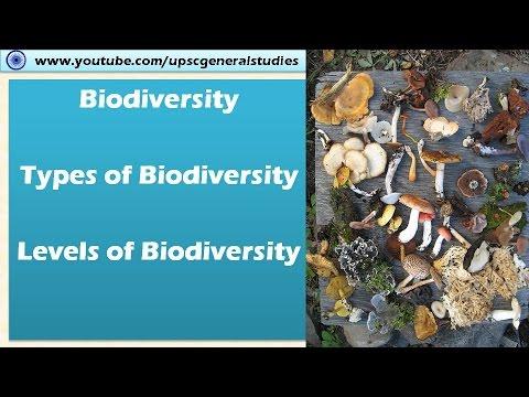 Biodiversity: Types of Biodiversity: Levels of Biodiversity (Alpha, Beta, Gama diversity)