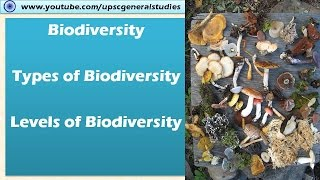 Biodiversity: Types of Biodiversity: Levels of Biodiversity (Alpha, Beta, Gama diversity)