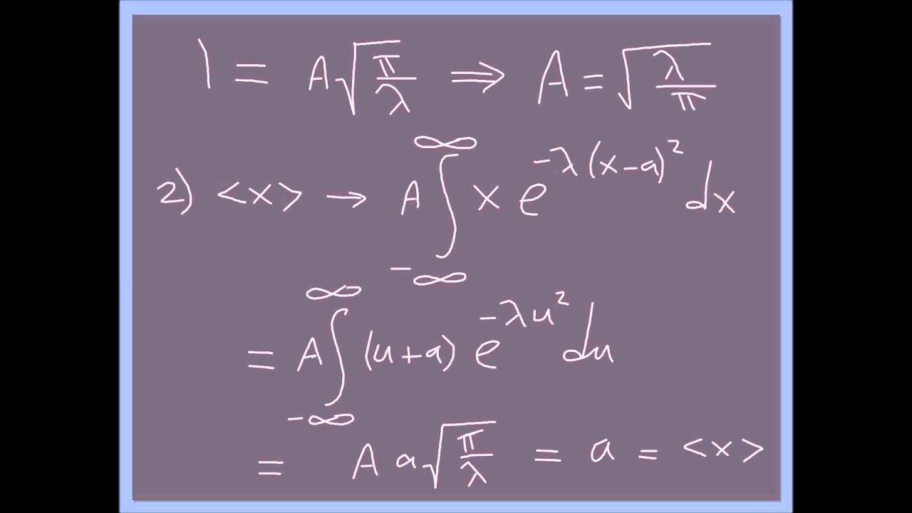 5 Gaussian Learn Quantum Physics