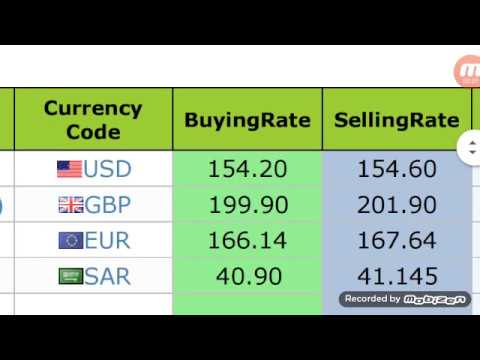 Currency Rates Today In Pakistan//19 Feb 2020//US Dollar//Sadi Riyal//UAE Dirham To Pkr//today Rate