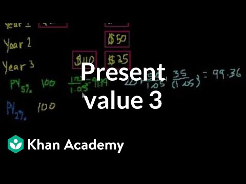 Present Value 3 | Interest and debt | Finance & Capital Markets | Khan Academy