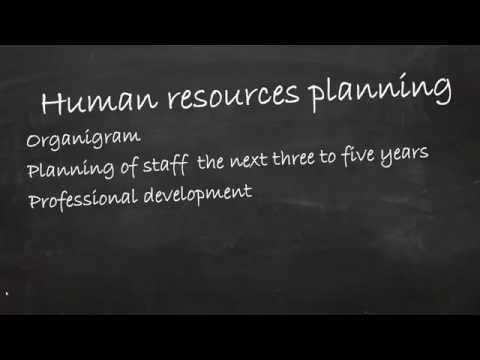 Business plan part 6 Human resources