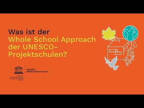 UNESCO-Projektschulen: Whole School Approach