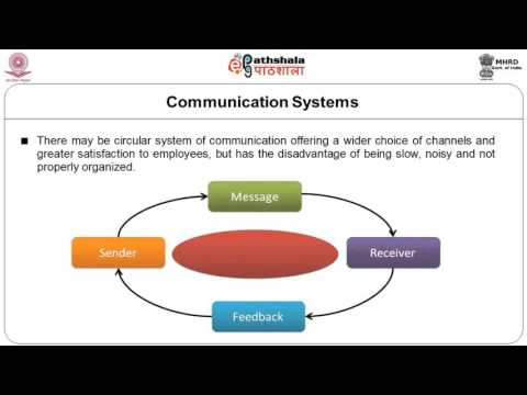 Effective Communication In Organisation SME V2