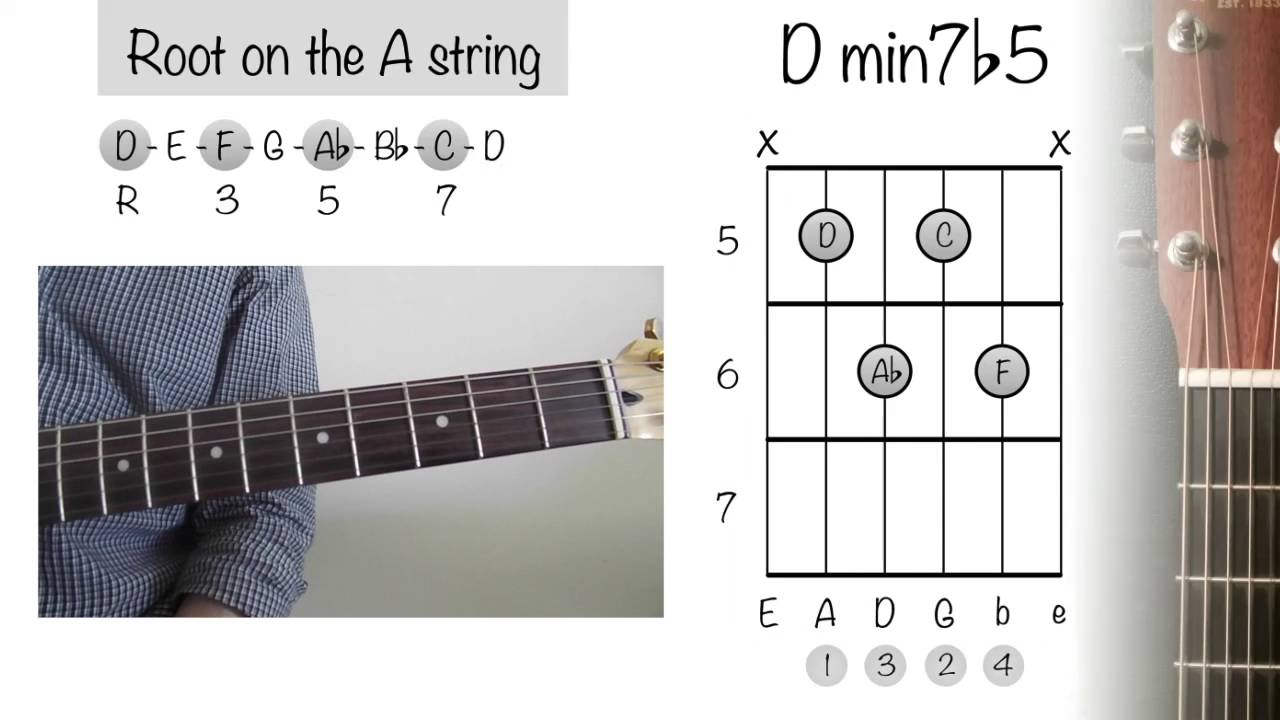 How To Play Guitar Chords D Minor 7 B5 Youtube