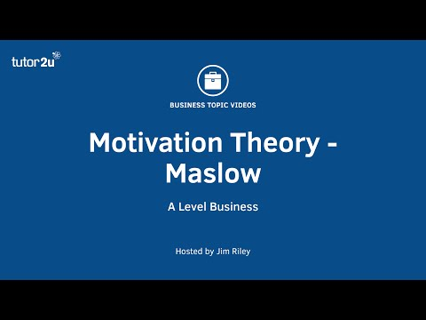 Motivation Theory – Maslow's Hierarchy of Needs