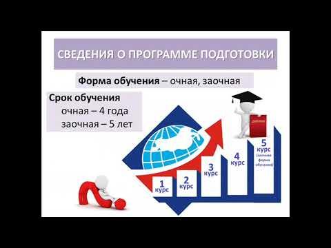 """Презентация ОП """"Социальная работа в системе социальных служб"""""""