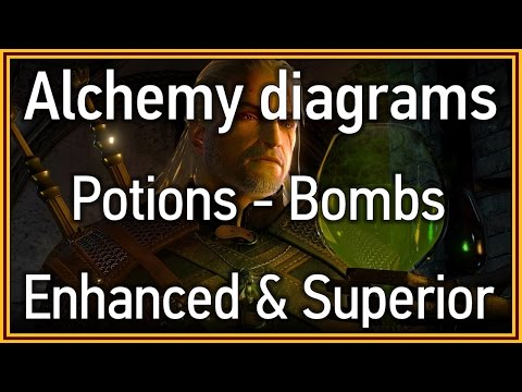 The Witcher 3: Wild Hunt - Alchemy Diagrams for potions and bombs (Enhanced & Superior)