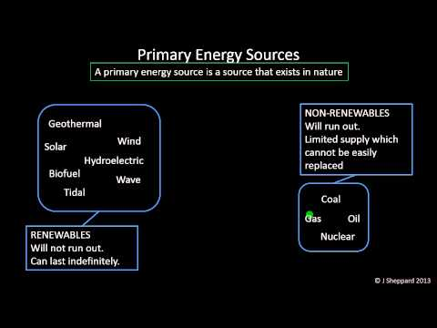 P3 Video - Primary and Secondary Energy Sources