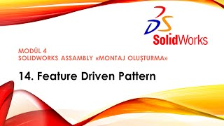 14. Feature Driven Pattern