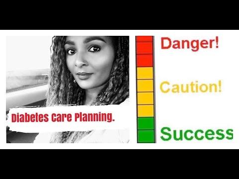CARE PLAN FOR DIABETES.