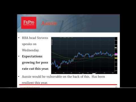 FX Fundamentals Webinar - Monday 18th August 2014