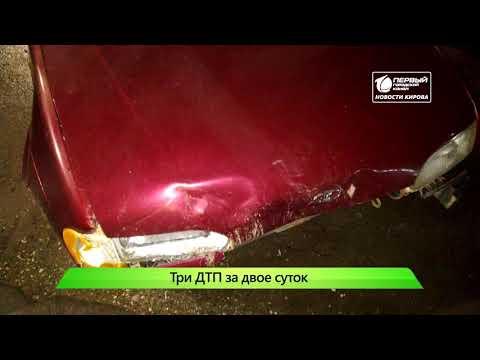 Место происшествия  Новости Кирова 21 10 2019