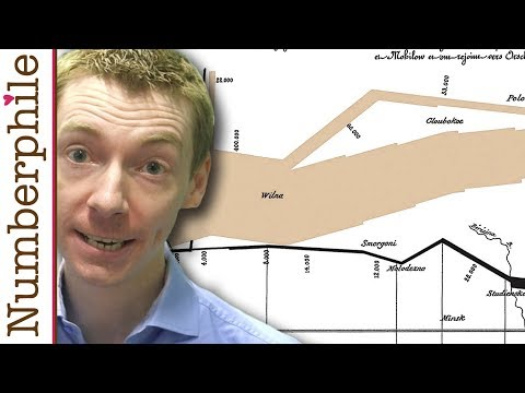 The Greatest Ever Infographic - Numberphile