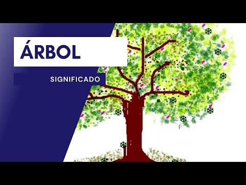 1 qu significa dibujar rboles youtube for Que significa dibujar arboles secos