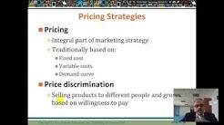 E commerce, Ch 7 Marketing Communications