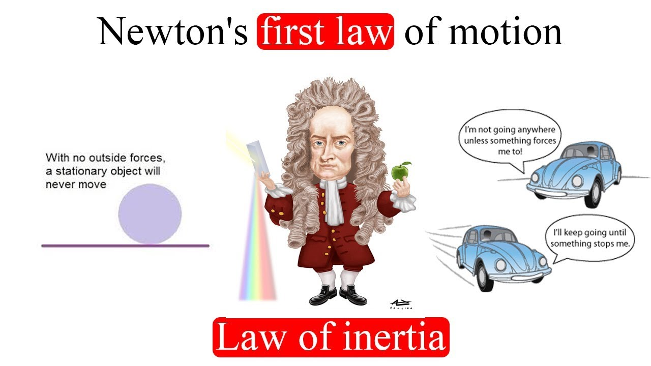 Image result for images law of inertia