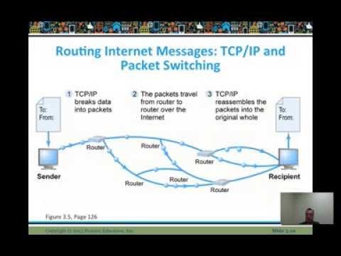 Ecommerce Infrastructure - video lesson 3.1 - Prof. LeeBogner - #HUIT076