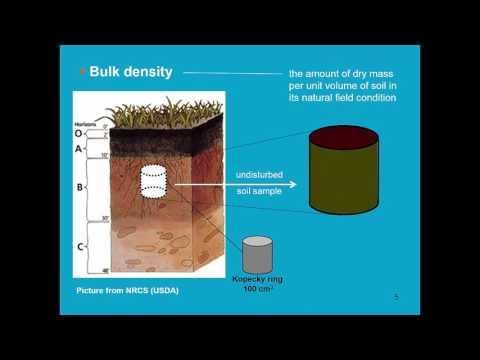Soil water retention and soil water movement Part 1 AquaCrop - Training module Nr. 3.1, April 2016