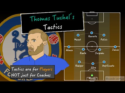 The Core of Thomas Tuchel's Tactics (Chelsea 2021)
