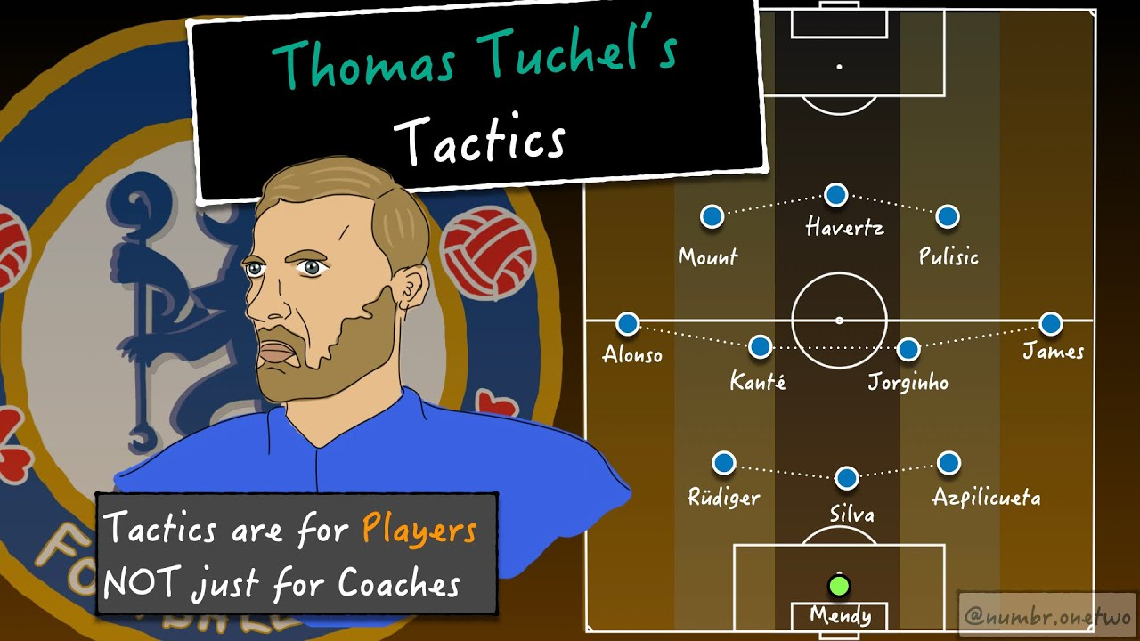 The Core of Thomas Tuchel's Tactics (Chelsea 2021) - YouTube