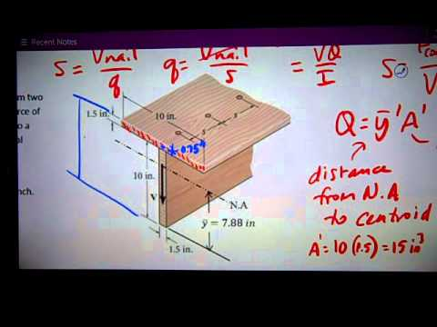 Transverse Shear Flows - Thin-Walled Cross Sections - Part ...