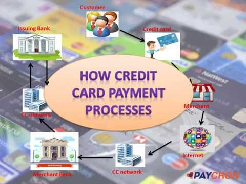 Credit Card payment processing service