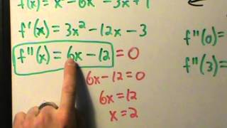Calculus I - Concavity and Inflection Points - Example 1