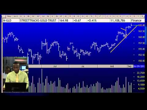 Stock Trading Tricks - Explosive stocks after ECB announcement