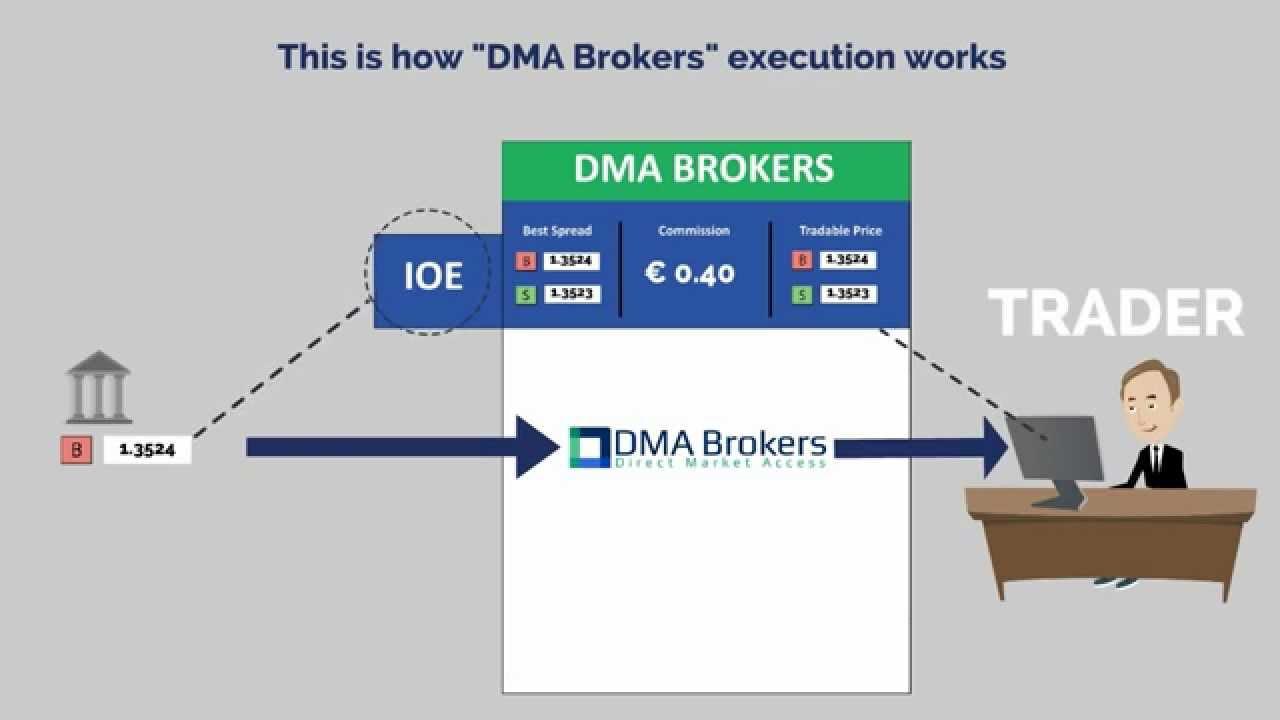 Binary options brokers bonus 2018