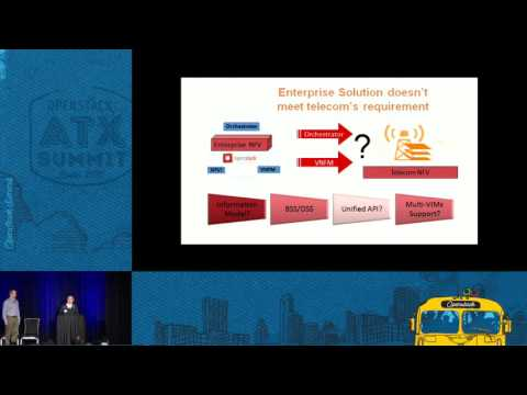 OPEN O(Orchestration) Integration of NFVO and SDNO Deploy End t