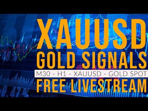 🔴 GOLD LIVE MARKET PRICE - XAUUSD TIMEFRAMES M5-M15-H1 TREND & POWER INDICATORS