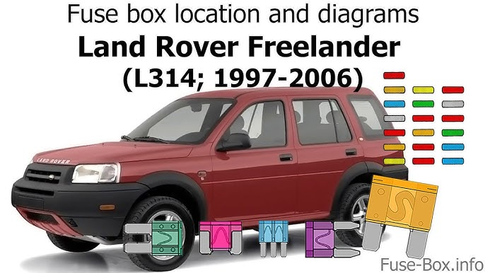 fuse box location and diagrams: land rover freelander (1997-2006) - youtube  youtube