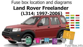 [DIAGRAM_5LK]  Fuse box location and diagrams: Land Rover Freelander (1997-2006) - YouTube | 2004 Land Rover Freelander Engine Diagram |  | YouTube