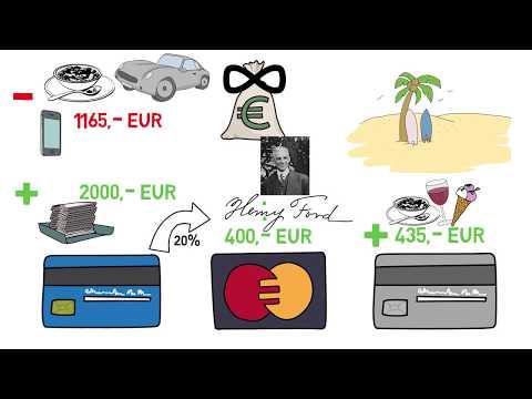 WillPower: Geld sparen leicht gemacht - Das Drei-Konten-Modell