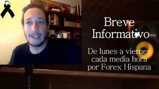 Breve Informativo - Noticias Forex del 28 de Septiembre 2018