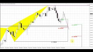 Forex Peace Army | Sive Morten GOLD Daily 02.13.17