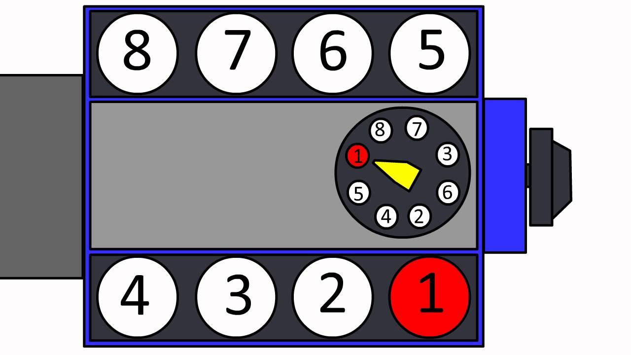 Ranger Diagram Plug Ford Spark 1994 40l Firing Order