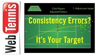 Tennis Consistency - Its Your Targets