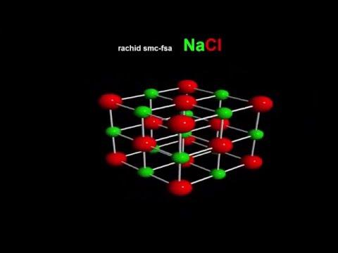 différente structure ionique (Cscl-NaCl-ZnS-CaF2-NH4Cl) 3D