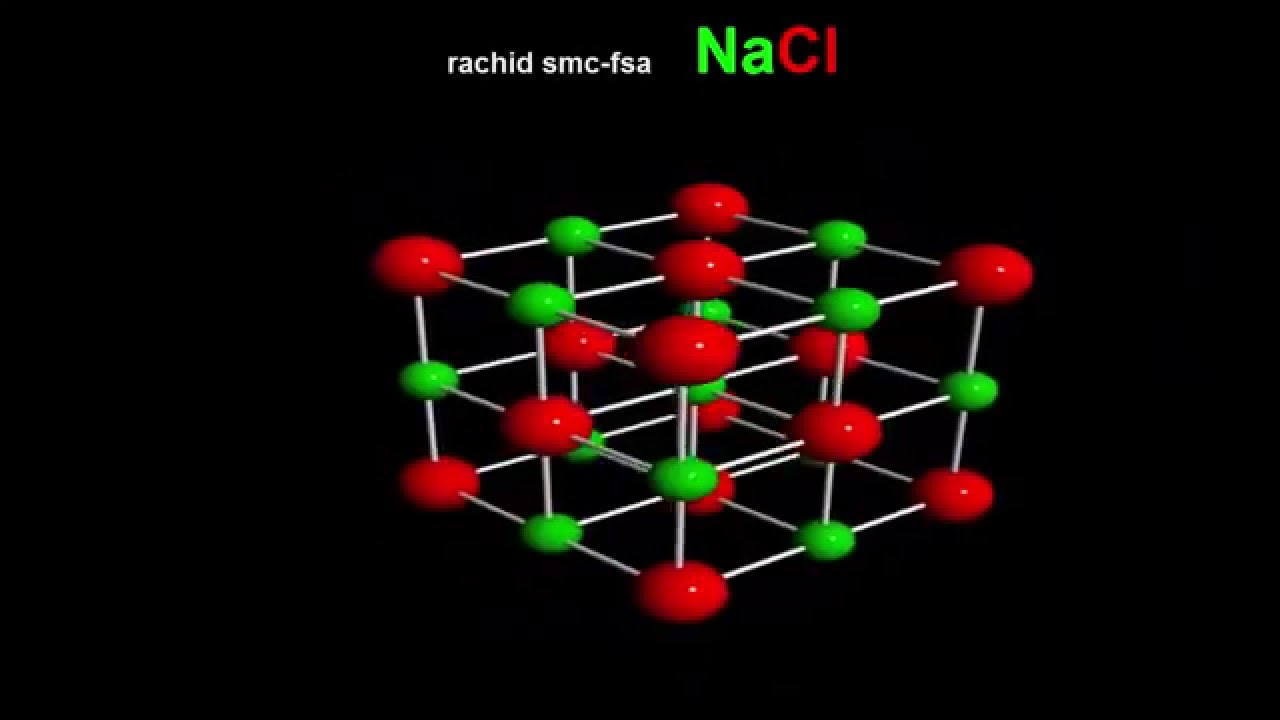 hight resolution of diff rente structure ionique cscl nacl zns caf2 nh4cl 3d