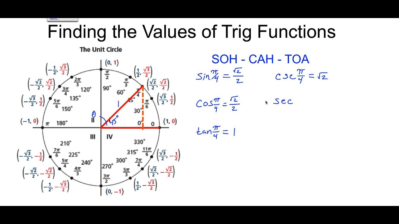 Unit 14: Using the Unit Circle to Find All Six Trig Functions ...