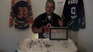 NHL problems?? Try 5-on-4 Offence pt. 2