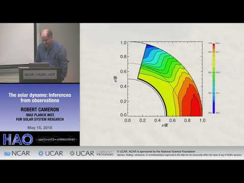 Robert Cameron, Max Planck Inst  For Solar System Research, The Solar Dynamo