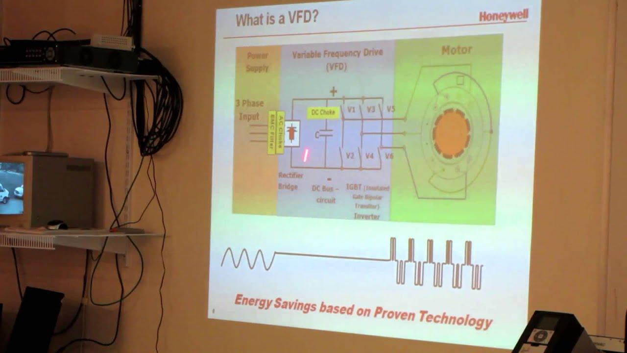 Honeywell Smart Vfd Compact