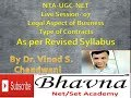 Legal Aspect of Business- Types of Contracts...Revised syllabus