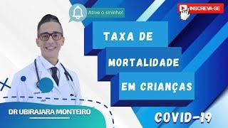 COVID-19 | Taxa De Mortalidade em Crianças - Dr. Ubirajara Monteiro